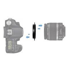 Caruba Omkeerring Canon EOS - 62mm