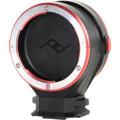 Peak Design Sony E lens kit